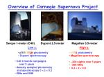 overview of carnegie supernova project3