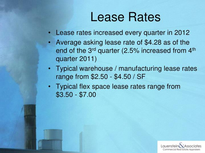 Lease Rates