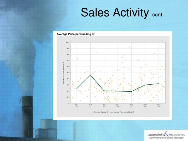 Sales Activity