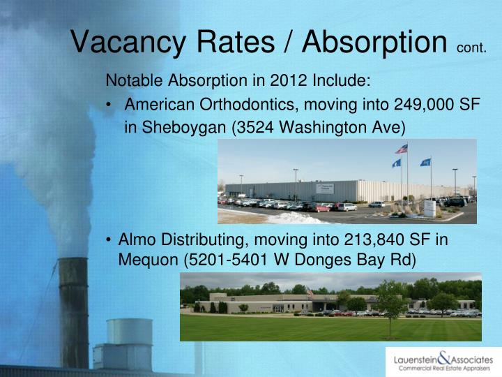 Vacancy Rates / Absorption