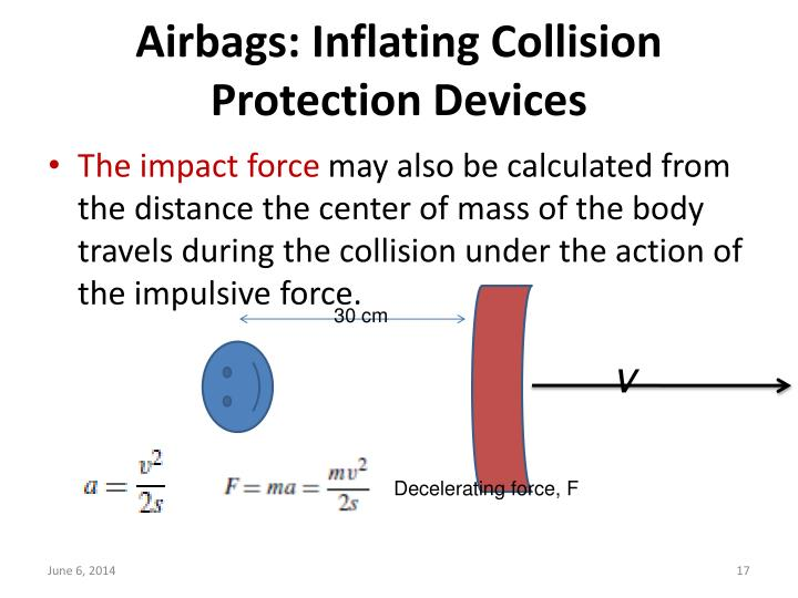 Airbags: Inflating Collision Protection Devices