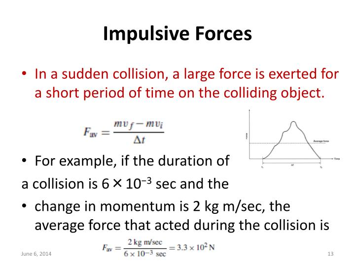 Impulsive Forces
