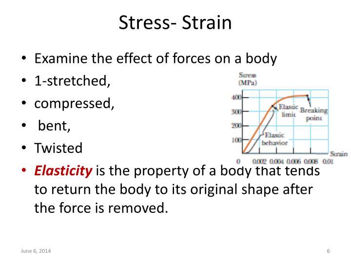 Stress- Strain