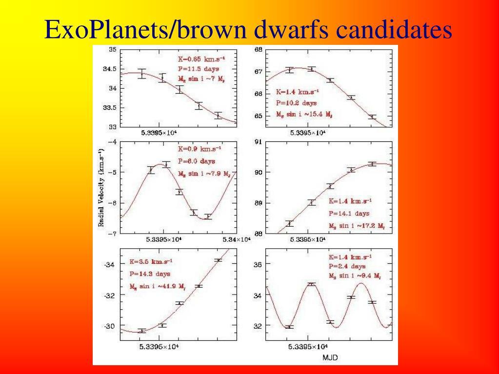 ExoPlanets/brown dwarfs candidates
