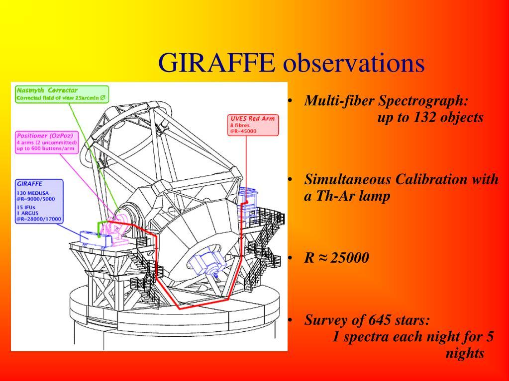 GIRAFFE observations