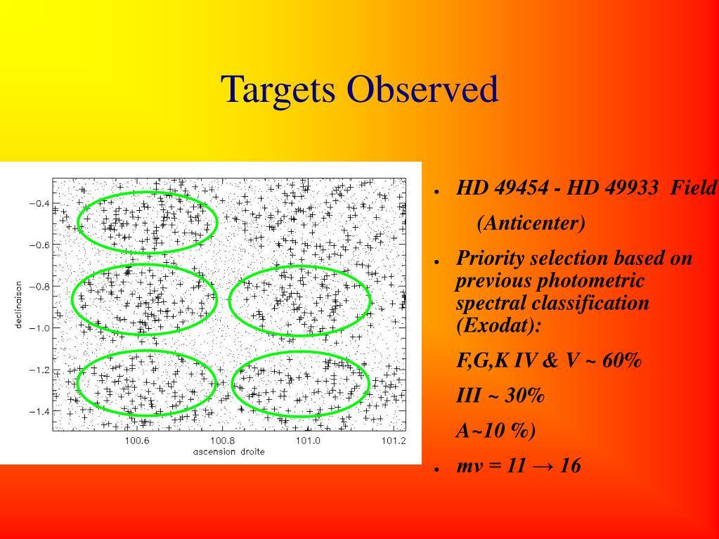 Targets Observed
