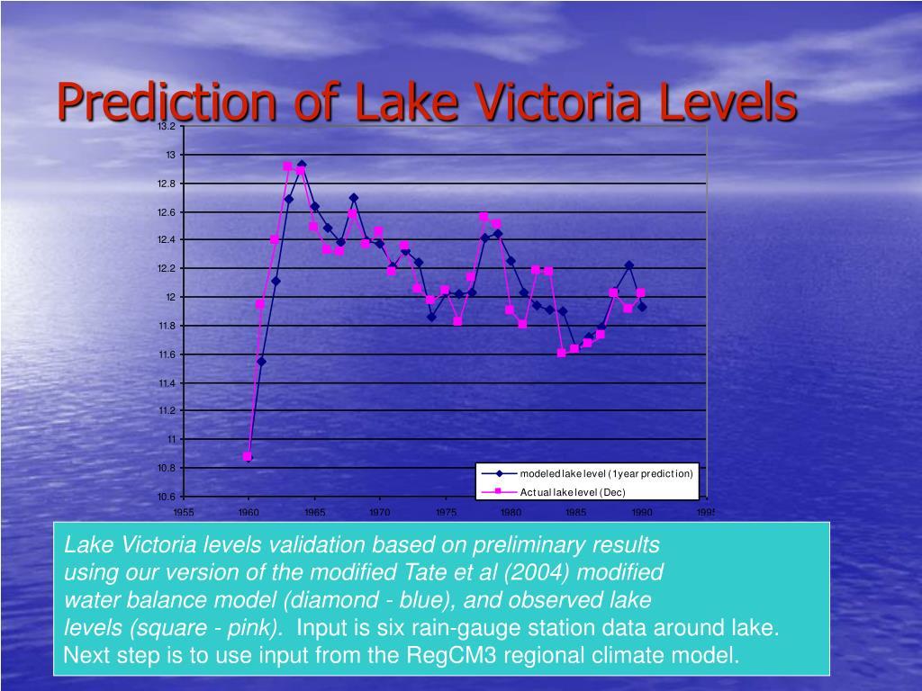 Prediction of Lake Victoria Levels