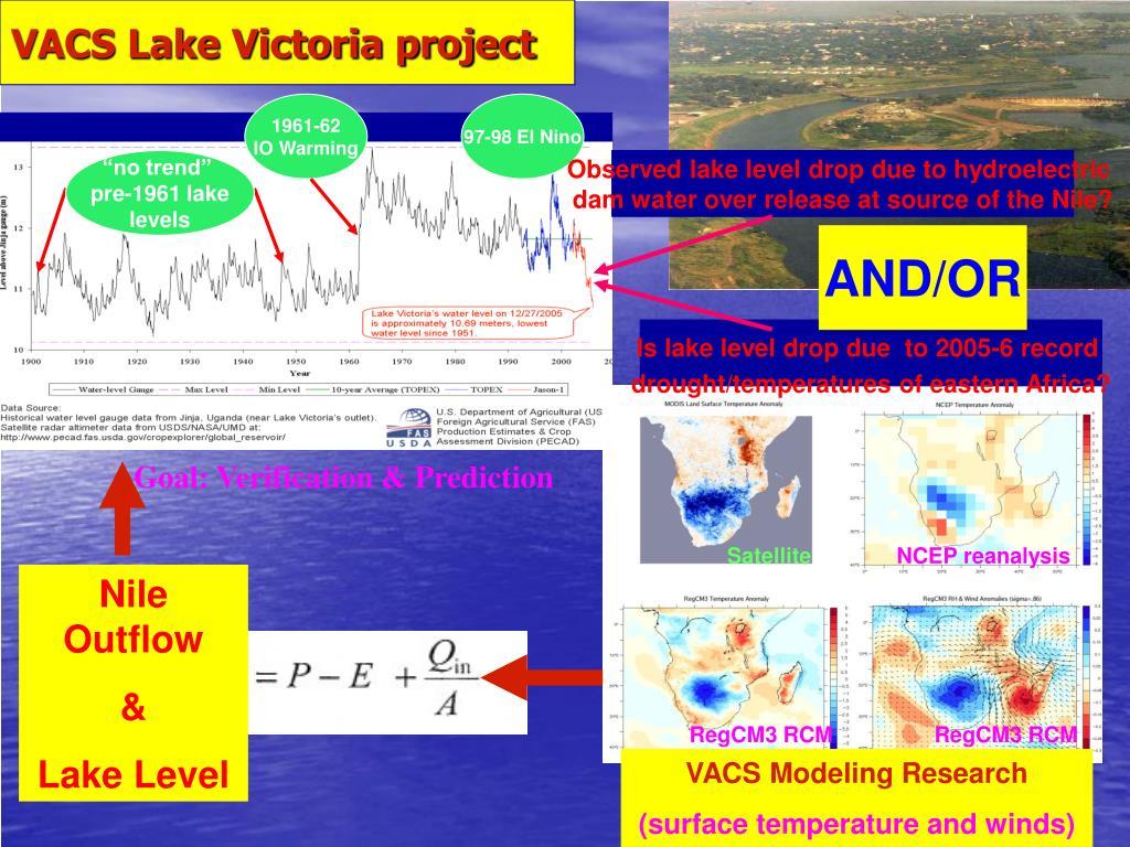 VACS Lake Victoria project