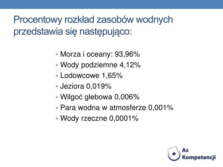 Procentowy rozkład zasobów wodnych przedstawia się następująco:
