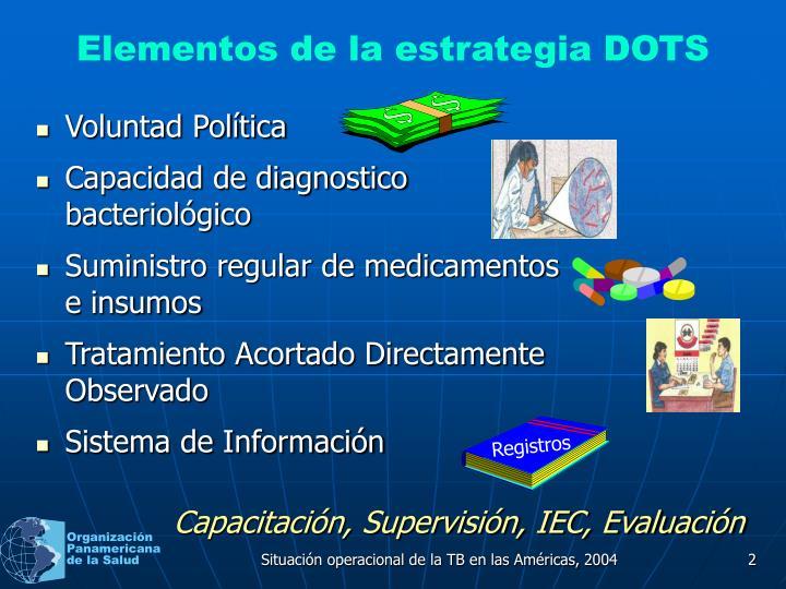 Elementos de la estrategia DOTS