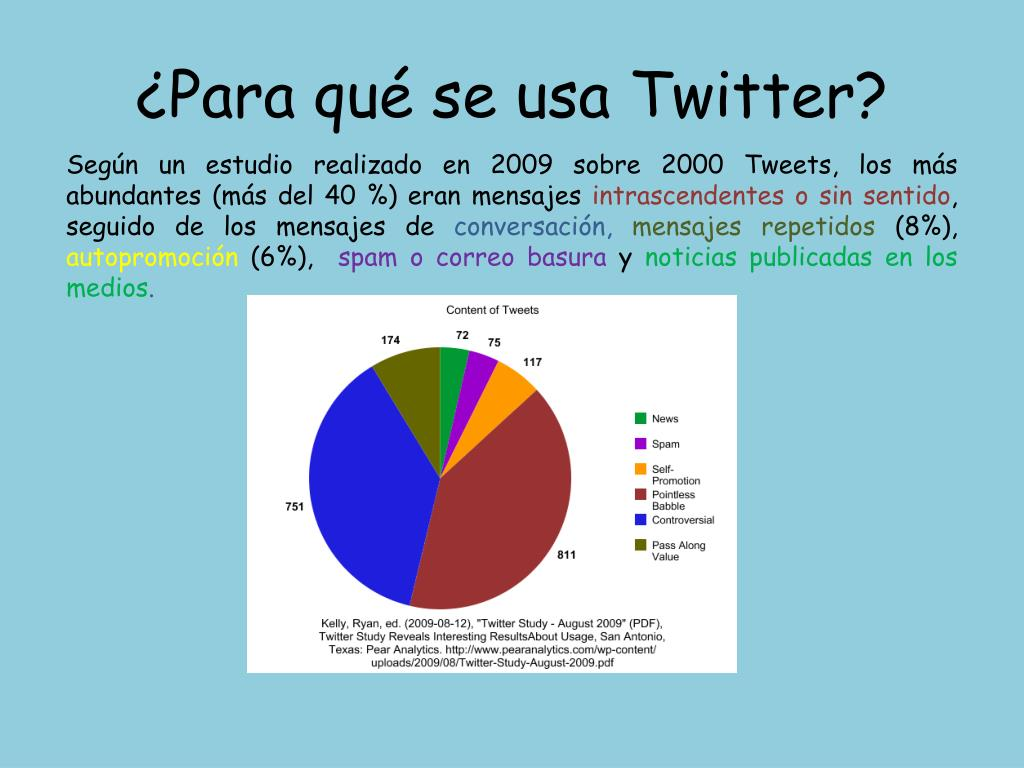 ¿Para qué se usa Twitter?