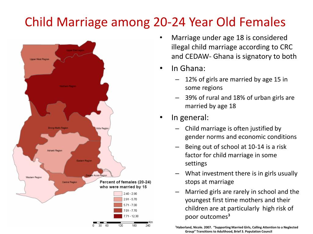 Child Marriage among 20-24 Year Old Females