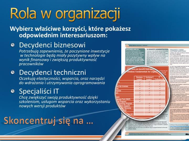 Rola w organizacji
