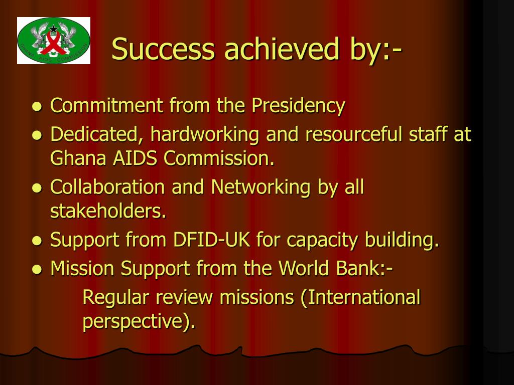 Success achieved by:-