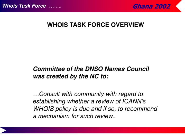 Whois Task Force