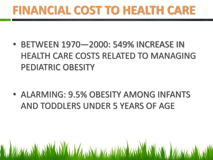 FINANCIAL COST TO HEALTH CARE