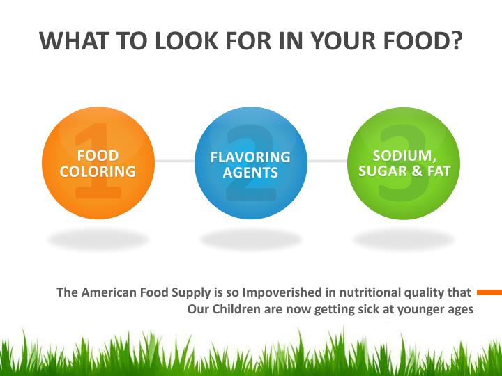 WHAT TO LOOK FOR IN YOUR FOOD?