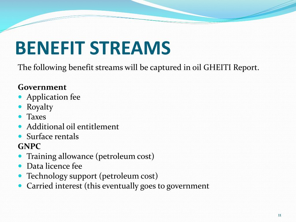 BENEFIT STREAMS