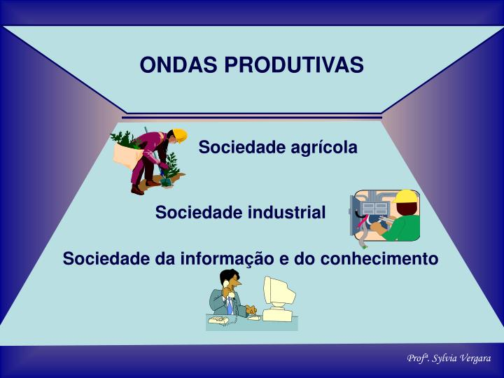 ONDAS PRODUTIVAS