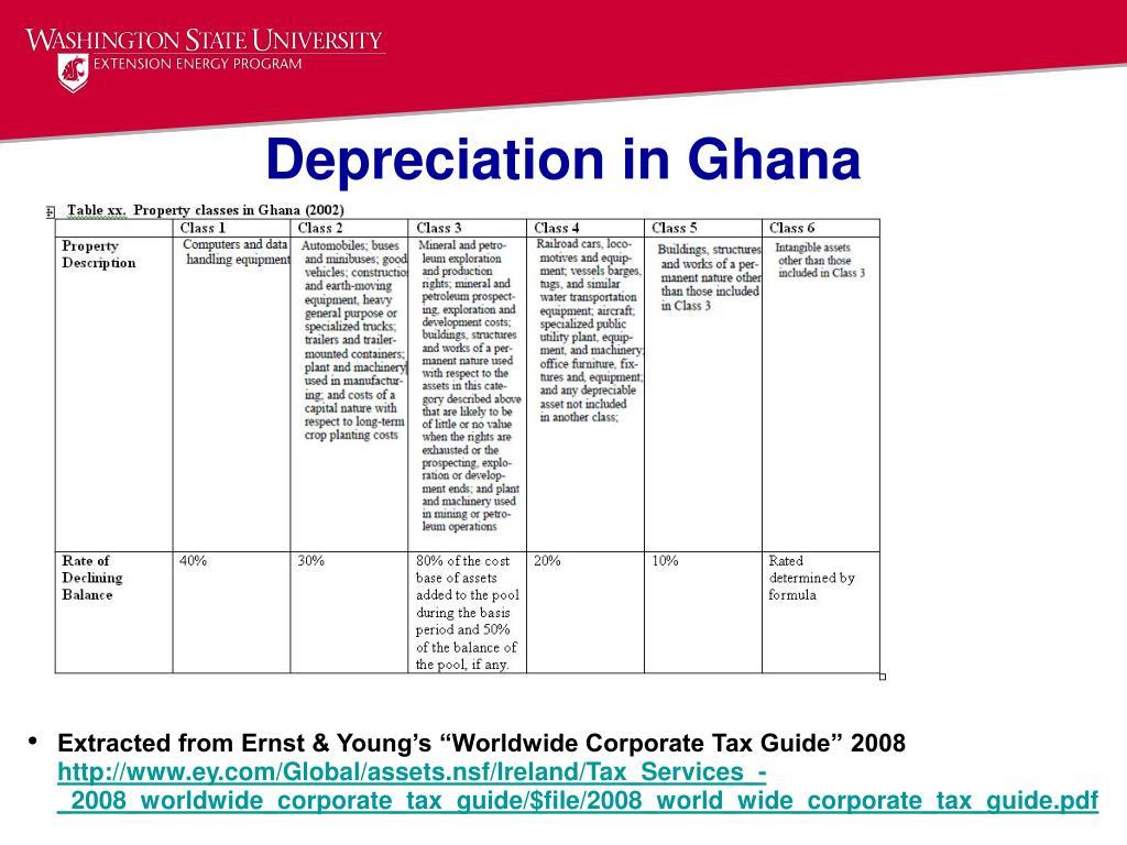Depreciation in Ghana