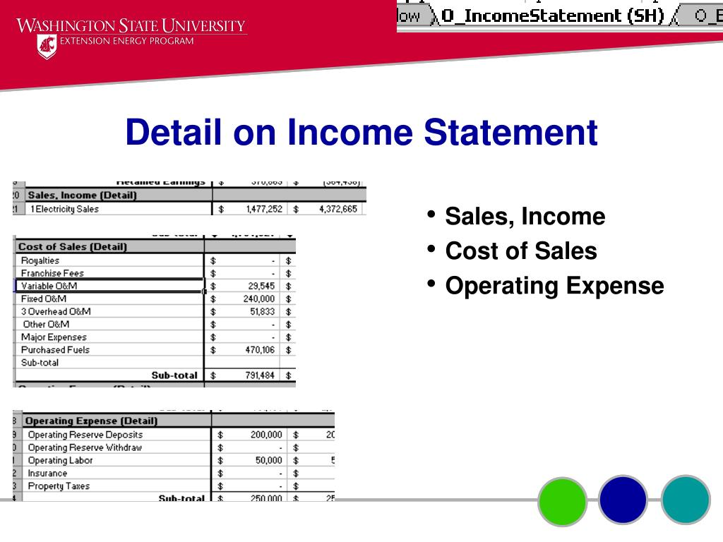 Detail on Income Statement