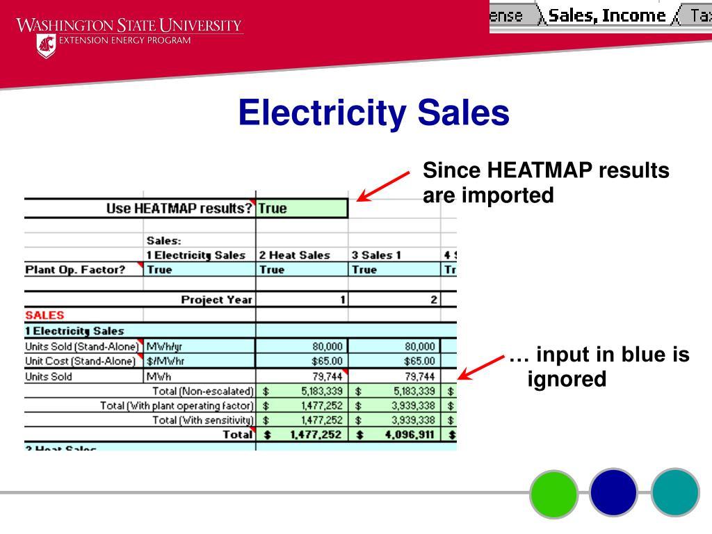 Electricity Sales