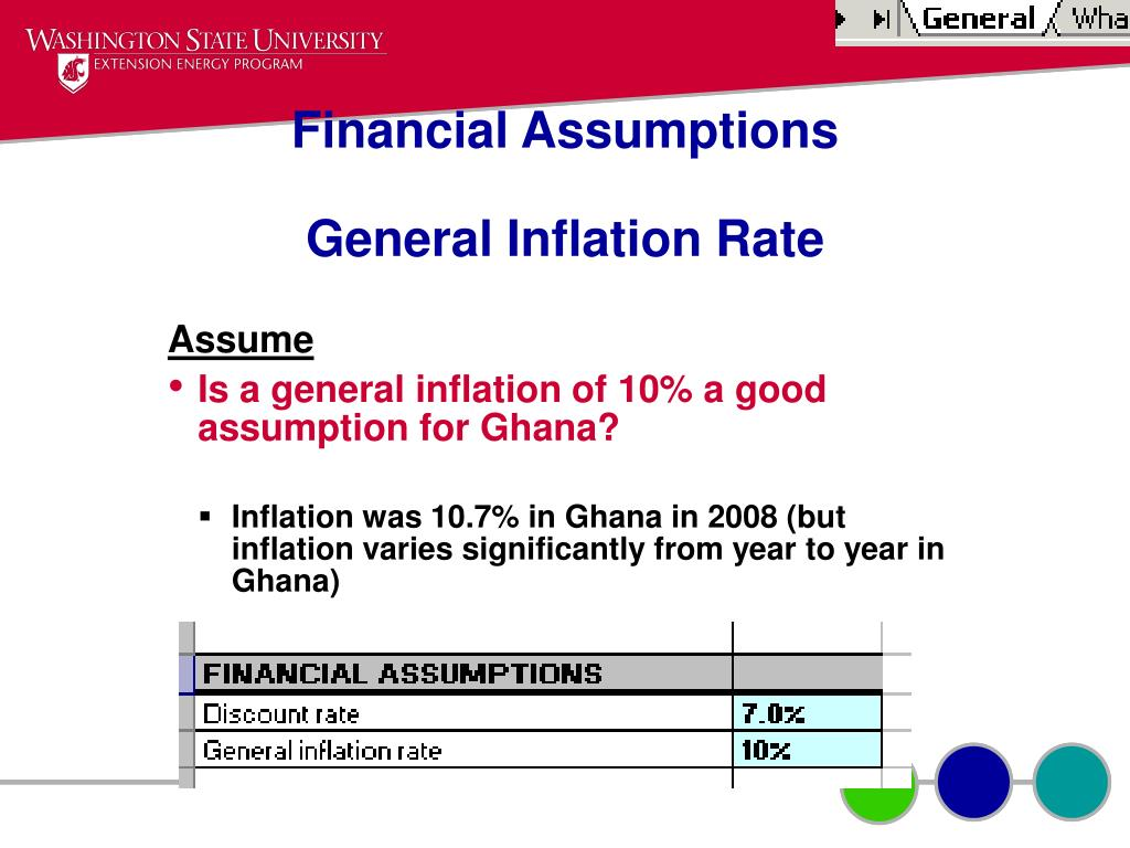 Financial Assumptions
