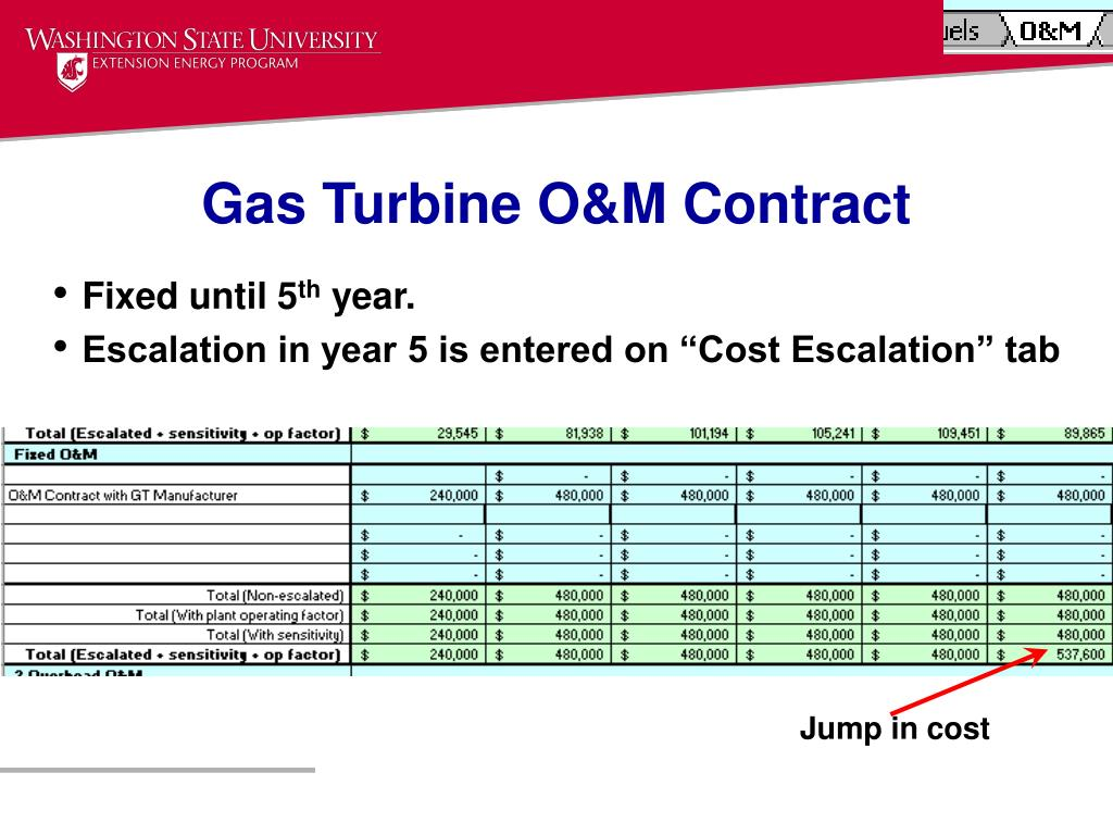Gas Turbine O&M Contract