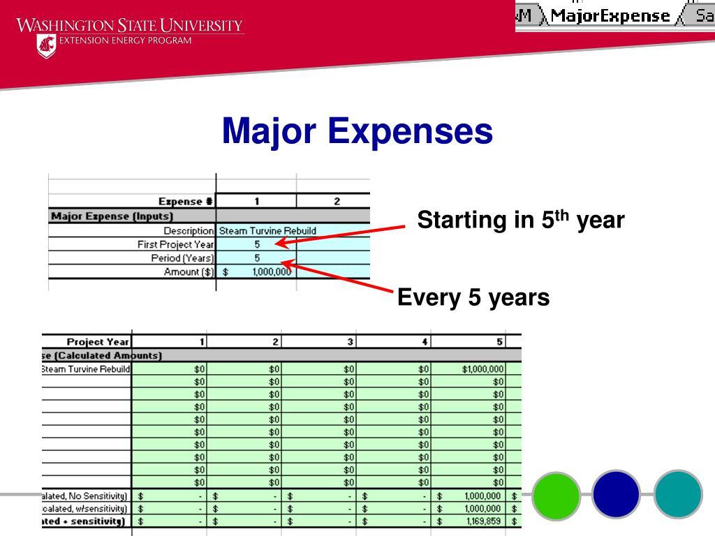 Major Expenses