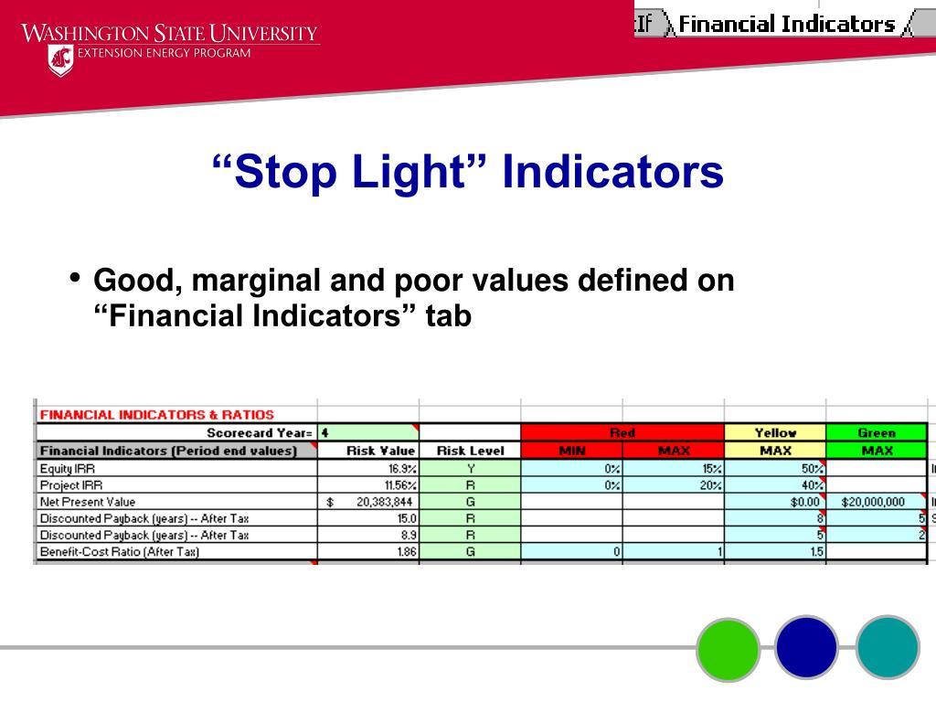 """Stop Light"" Indicators"