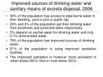 improved sources of drinking water and sanitary means of excreta disposal 2006