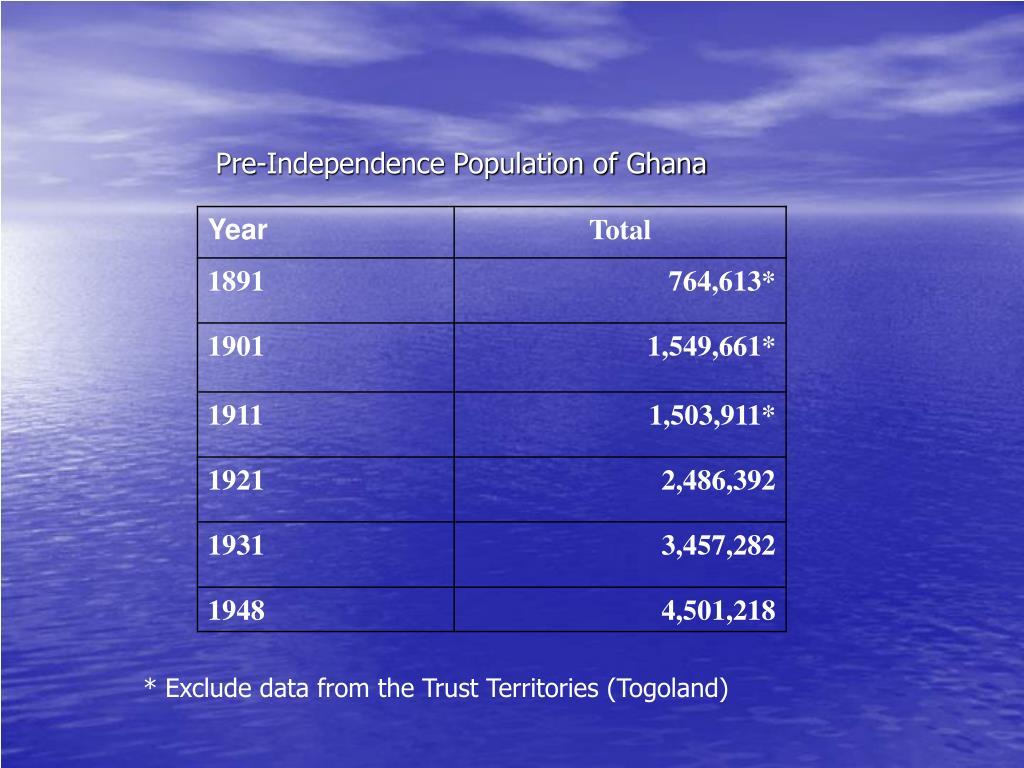Pre-Independence Population of Ghana