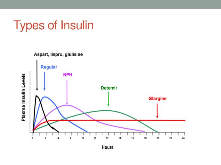 humulin n side effects weight loss