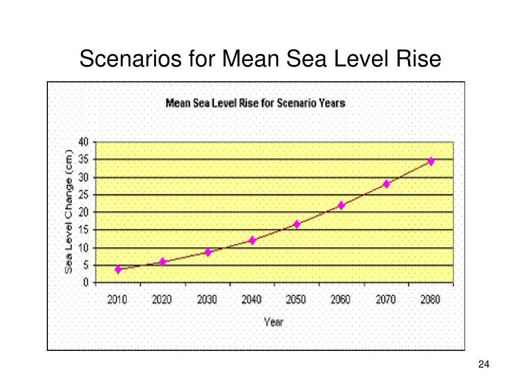 Scenarios for Mean Sea Level Rise