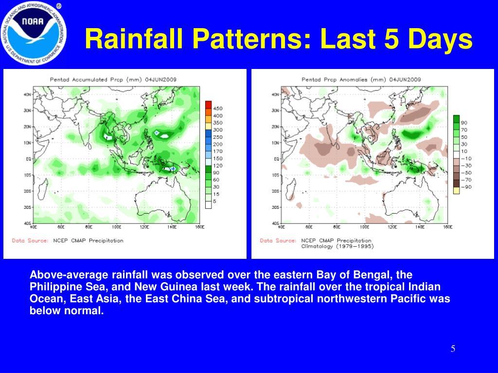 Rainfall Patterns: Last 5 Days