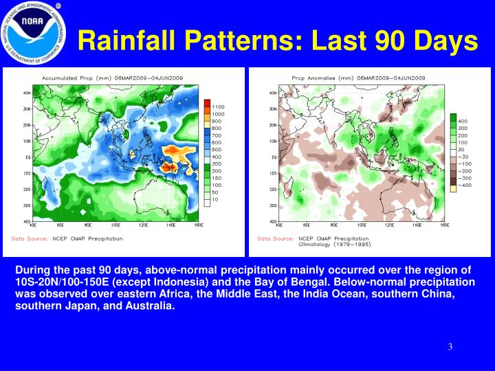 Rainfall patterns last 90 days