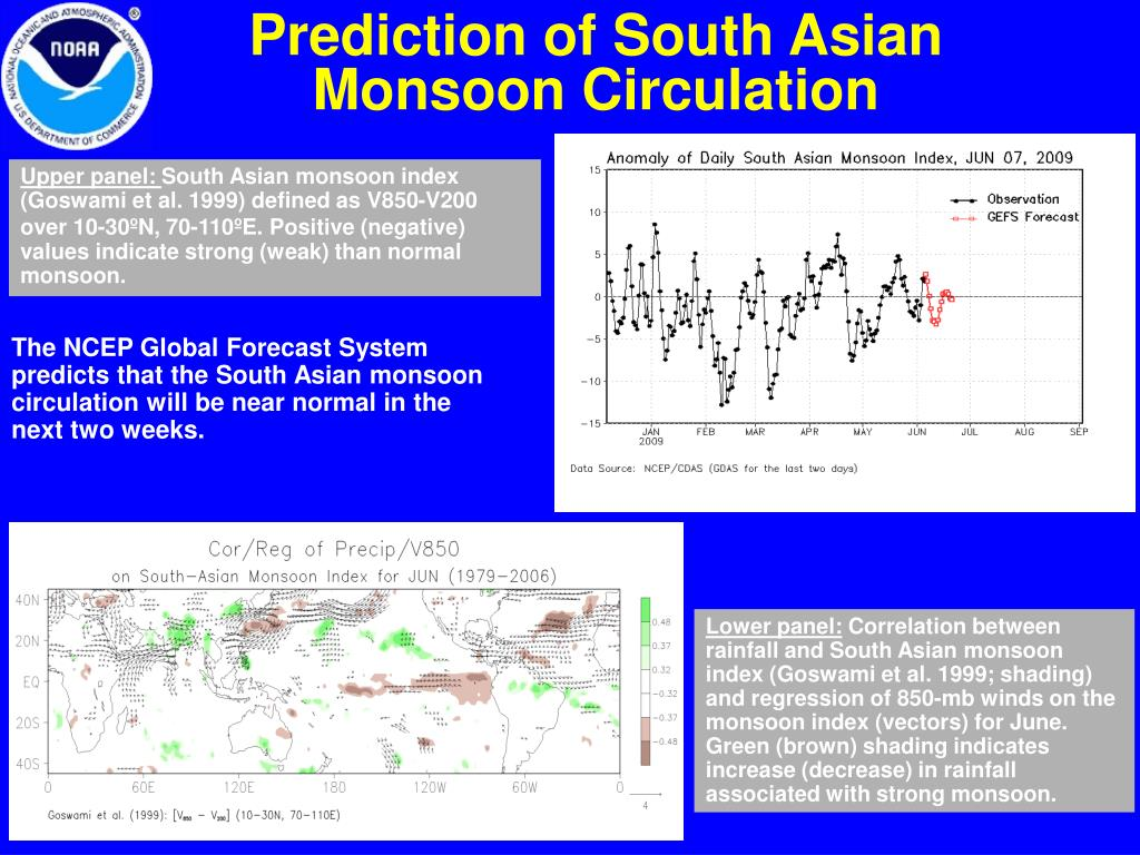 Prediction of South Asian Monsoon Circulation