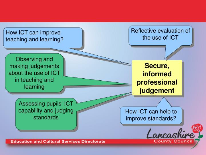Reflective evaluation of the use of ICT