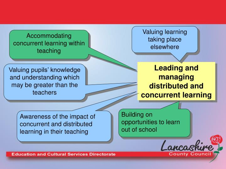 Valuing learning taking place elsewhere