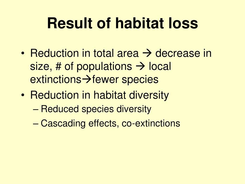 Result of habitat loss