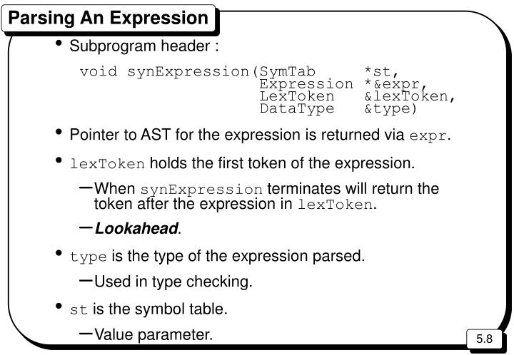 Parsing An Expression