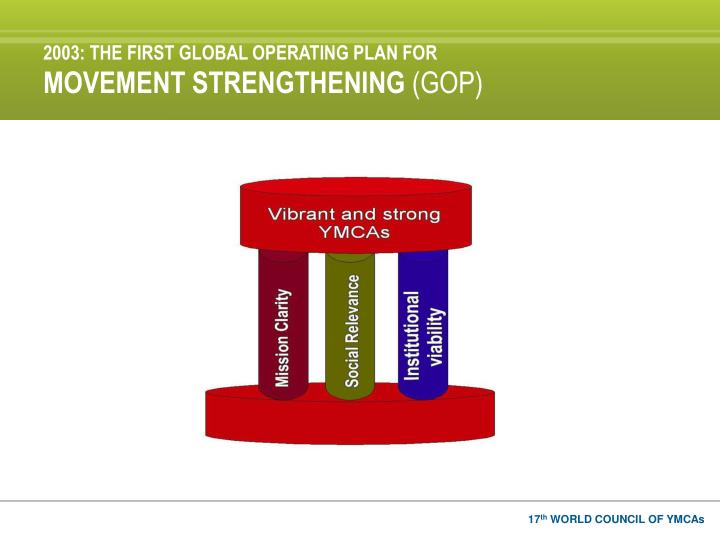 2003 the first global operating plan for movement strengthening gop