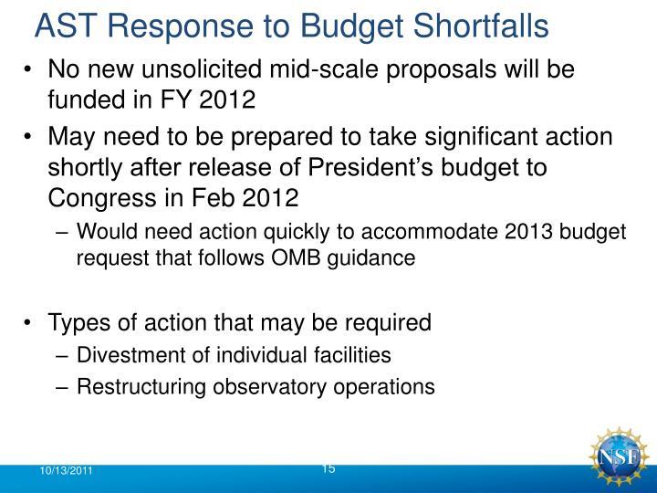 AST Response to Budget Shortfalls