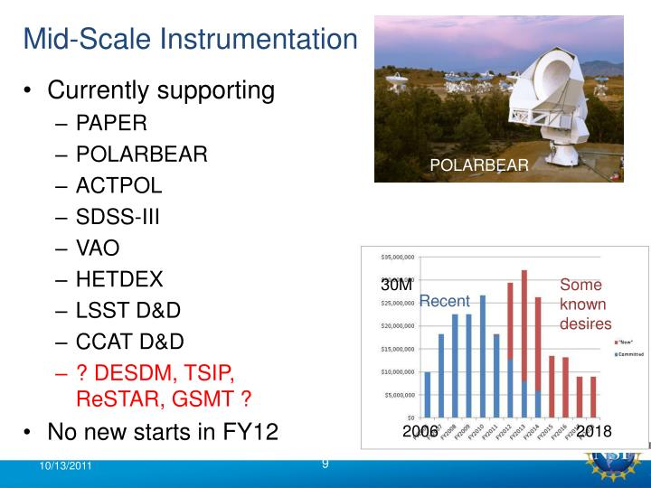 Mid-Scale Instrumentation