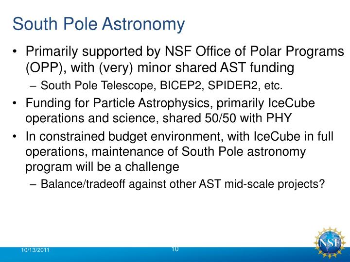 South Pole Astronomy