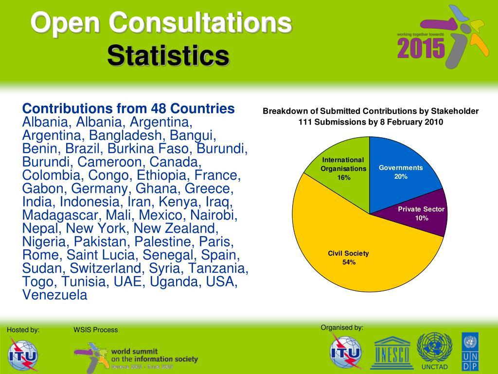 Open Consultations