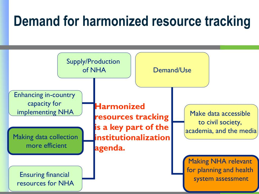 Demand for harmonized resource tracking