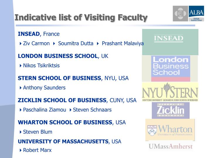 Indicative list of Visiting Faculty