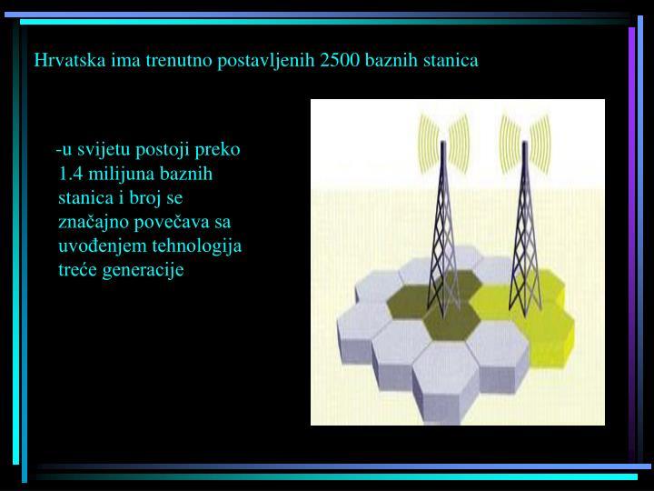 Hrvatska ima trenutno postavljenih 2500 baznih stanica