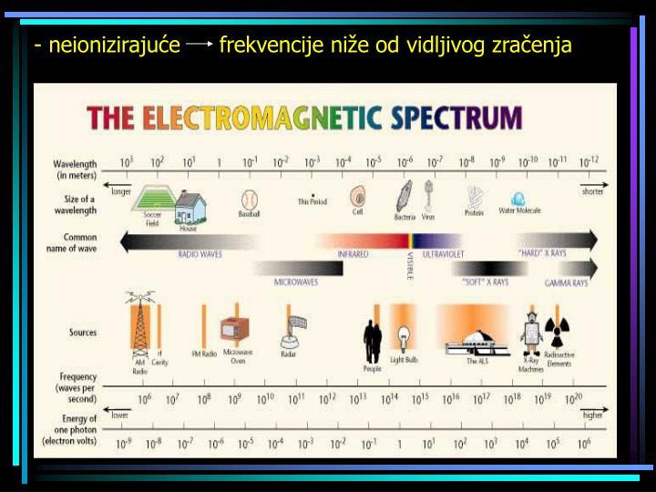 - neionizirajuće –   frekvencije niže od vidljivog zračenja